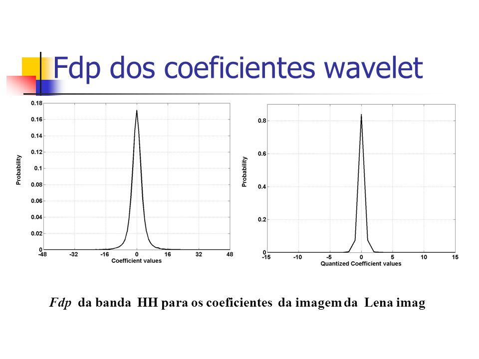 Fdp dos coeficientes wavelet