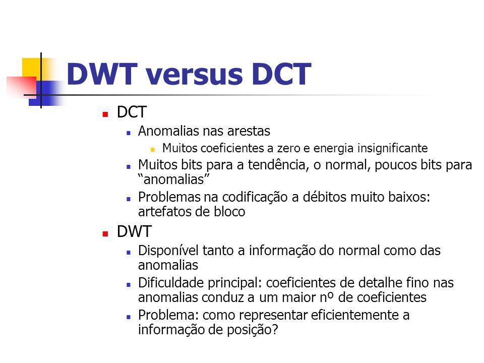 DWT versus DCT DCT DWT Anomalias nas arestas