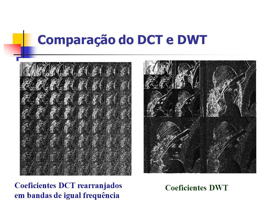 Comparação do DCT e DWT Coeficientes DCT rearranjados em bandas de igual frequência.