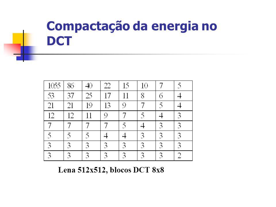 Compactação da energia no DCT