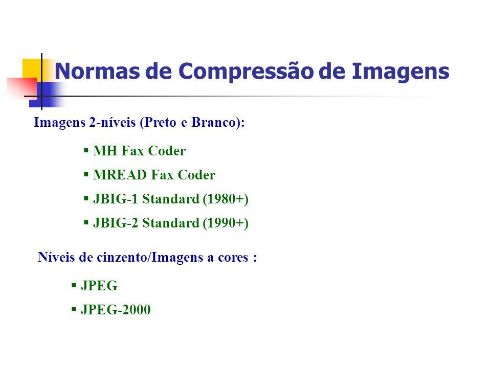 Normas de Compressão de Imagens