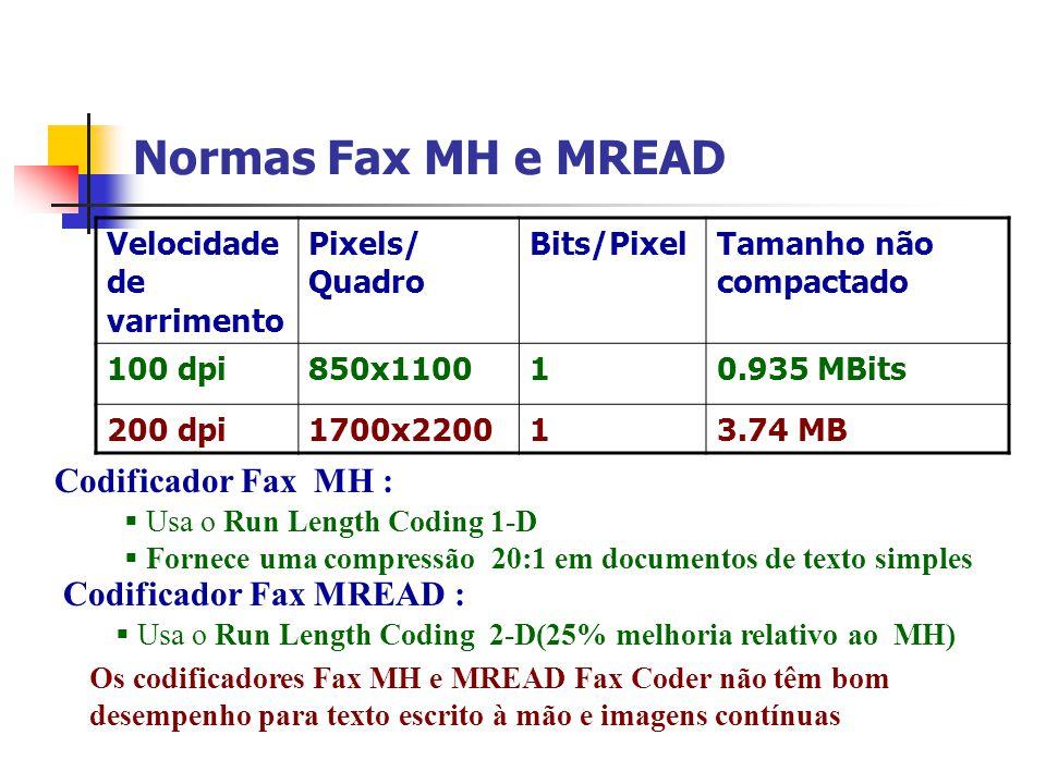 Normas Fax MH e MREAD Codificador Fax MH : Codificador Fax MREAD :