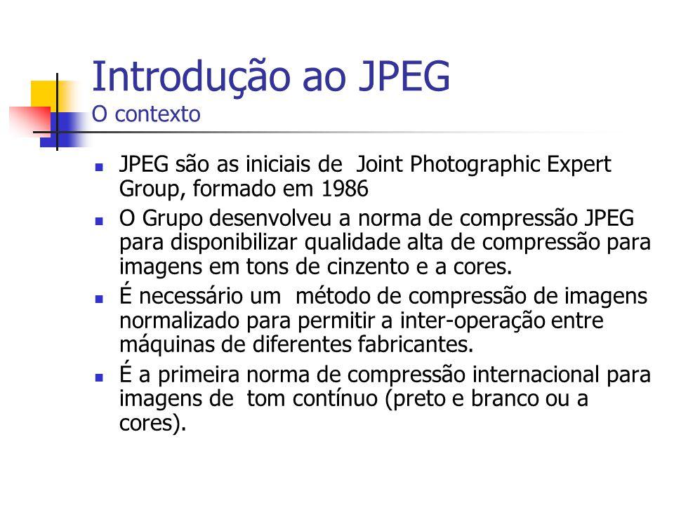 Introdução ao JPEG O contexto