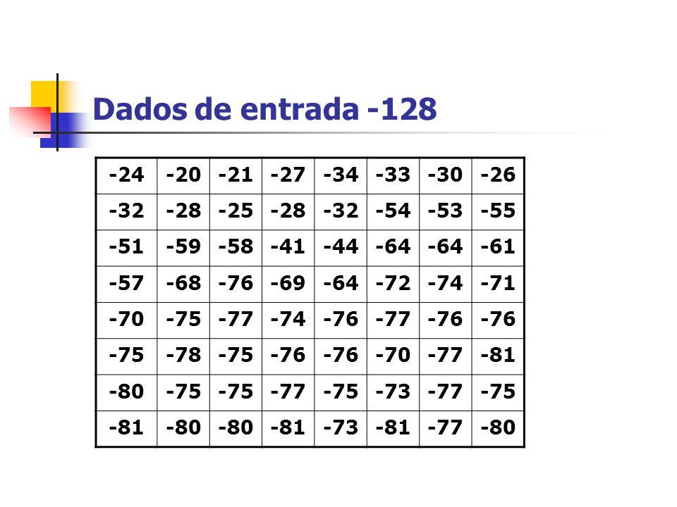 Dados de entrada -128 -24 -20 -21 -27 -34 -33 -30 -26 -32 -28 -25 -54