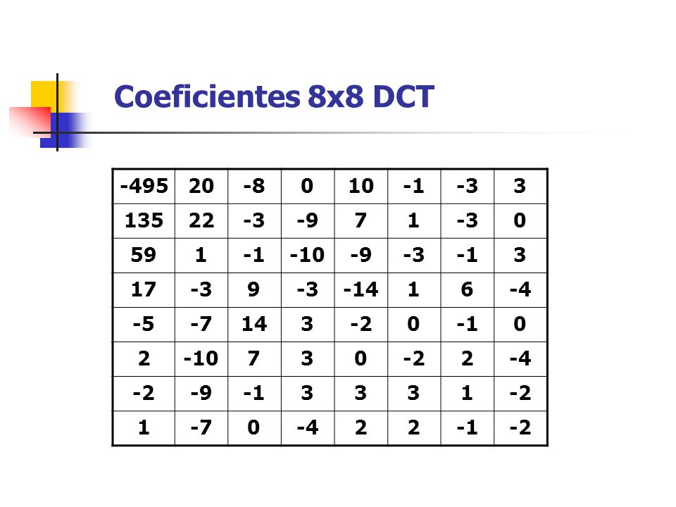 Coeficientes 8x8 DCT -495 20 -8 10 -1 -3 3 135 22 -9 7 1 59 -10 17 9