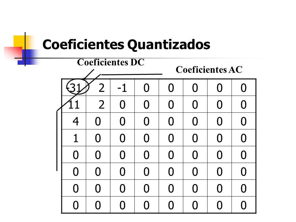 Coeficientes Quantizados