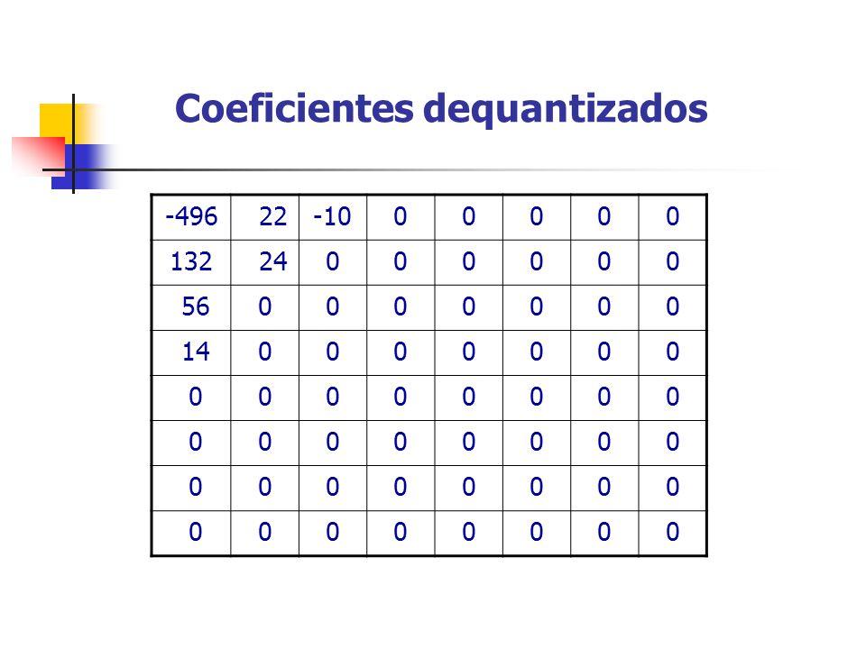 Coeficientes dequantizados