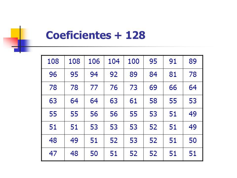 Coeficientes + 128 108. 106. 104. 100. 95. 91. 89. 96. 94. 92. 84. 81. 78. 77. 76. 73.