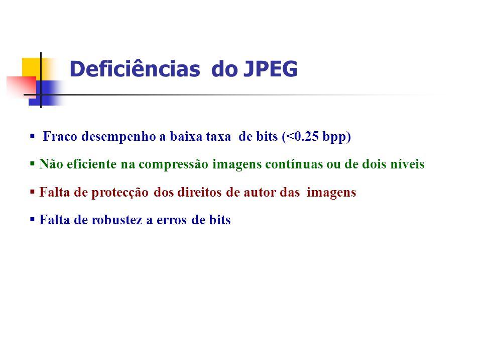 Deficiências do JPEG Fraco desempenho a baixa taxa de bits (<0.25 bpp) Não eficiente na compressão imagens contínuas ou de dois níveis.