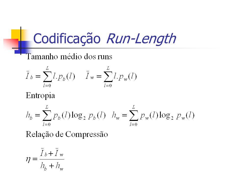 Codificação Run-Length