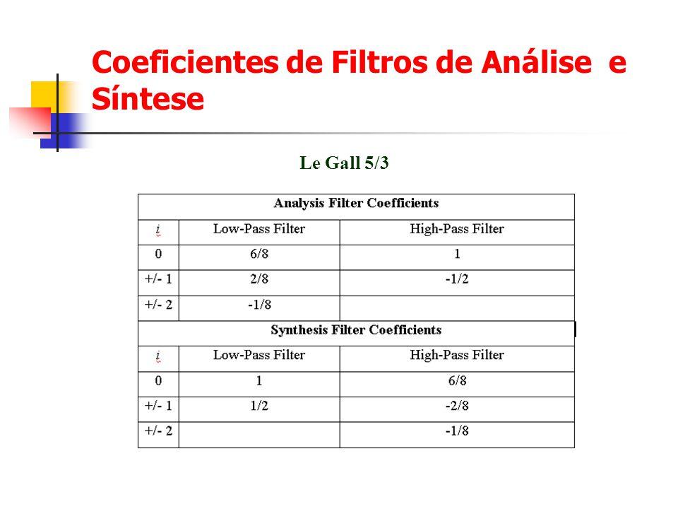 Coeficientes de Filtros de Análise e Síntese