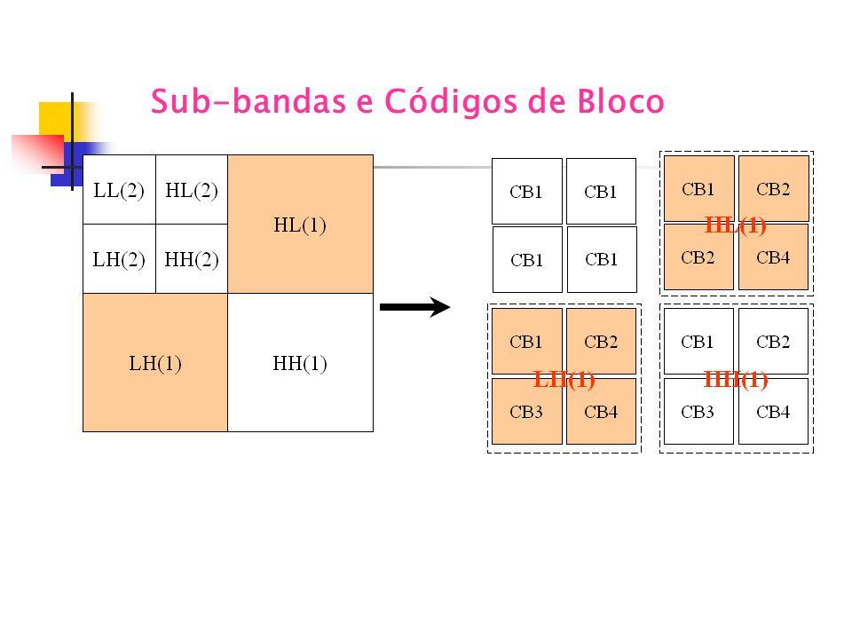 Sub-bandas e Códigos de Bloco