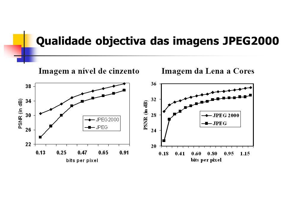 Qualidade objectiva das imagens JPEG2000