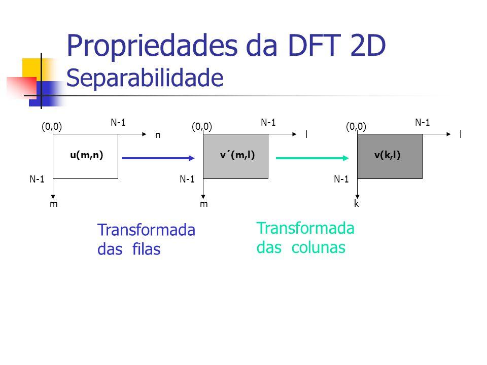Propriedades da DFT 2D Separabilidade