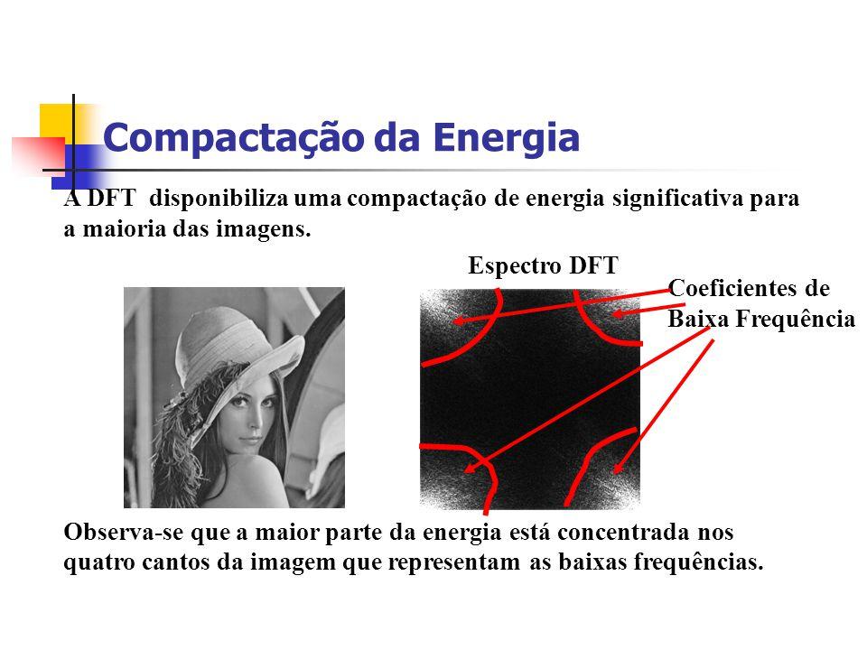 Compactação da Energia