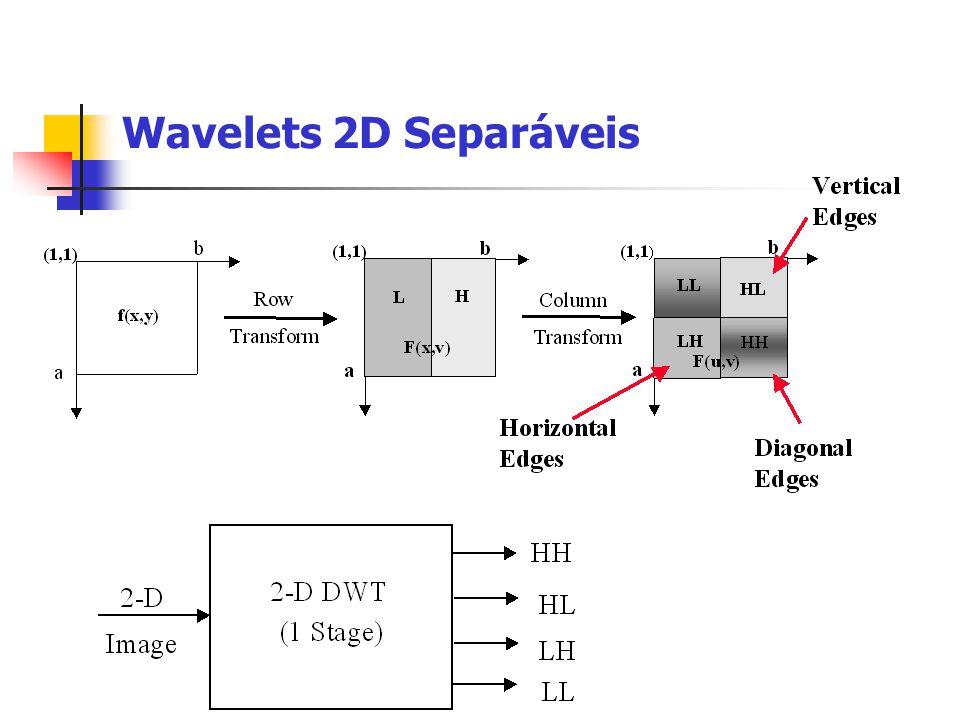 Wavelets 2D Separáveis