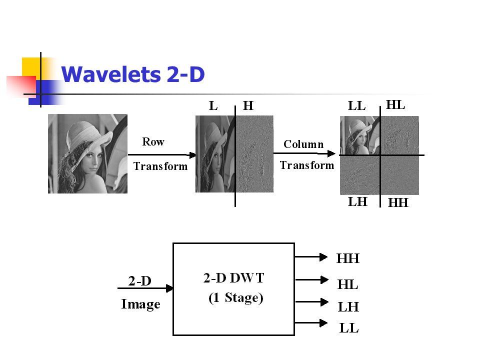 Wavelets 2-D