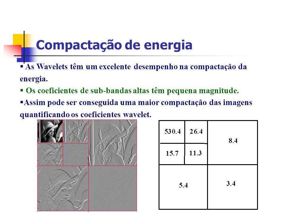 Compactação de energia