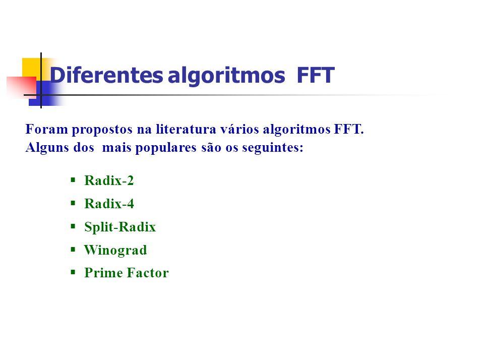 Diferentes algoritmos FFT