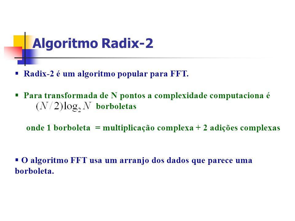 Algoritmo Radix-2 Radix-2 é um algoritmo popular para FFT.