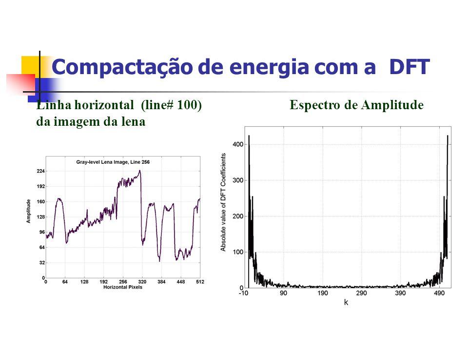 Compactação de energia com a DFT