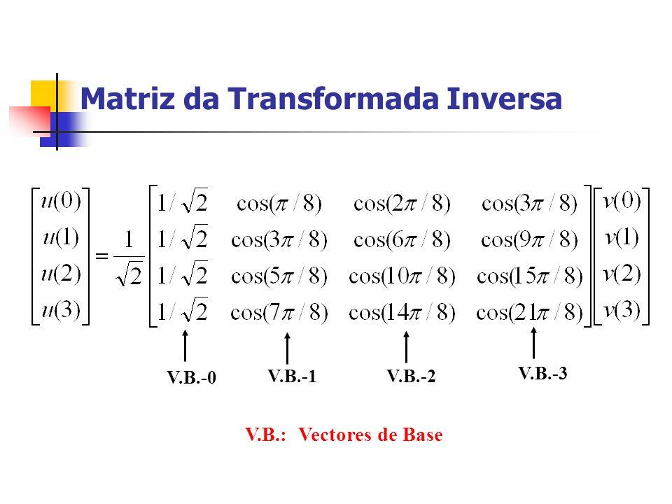 Matriz da Transformada Inversa