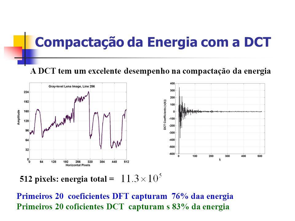 Compactação da Energia com a DCT