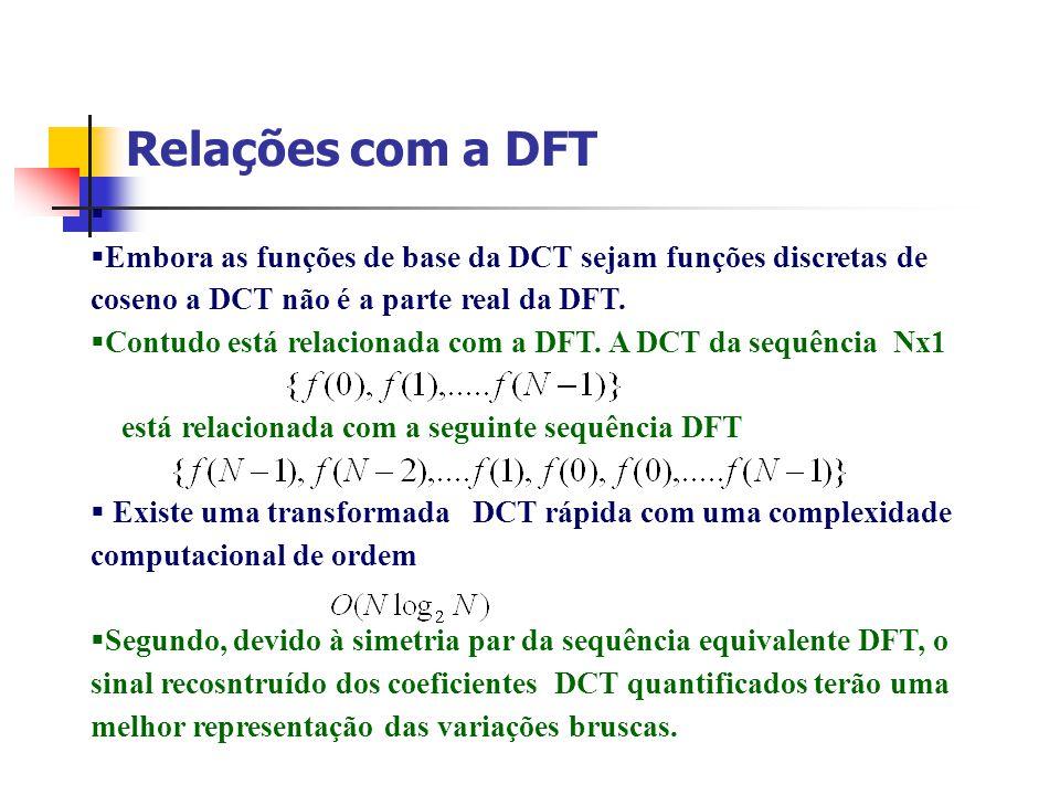 Relações com a DFT Embora as funções de base da DCT sejam funções discretas de coseno a DCT não é a parte real da DFT.