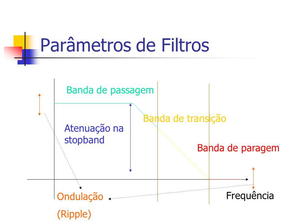 Parâmetros de Filtros Banda de passagem Banda de transição