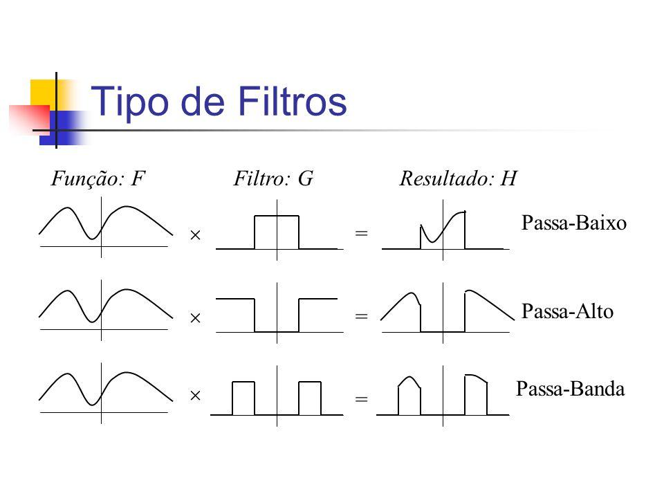 Tipo de Filtros Função: F Filtro: G Resultado: H Passa-Baixo  =