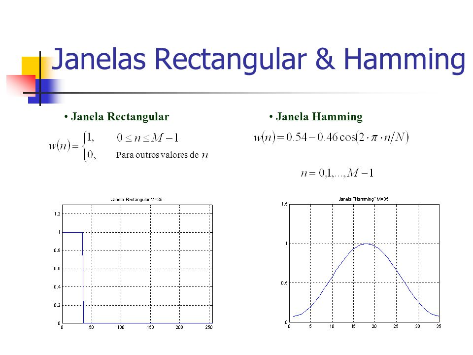Janelas Rectangular & Hamming