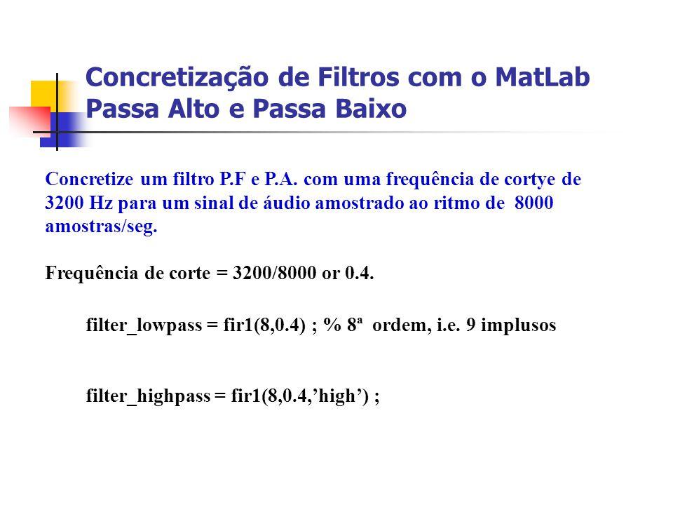 Concretização de Filtros com o MatLab Passa Alto e Passa Baixo