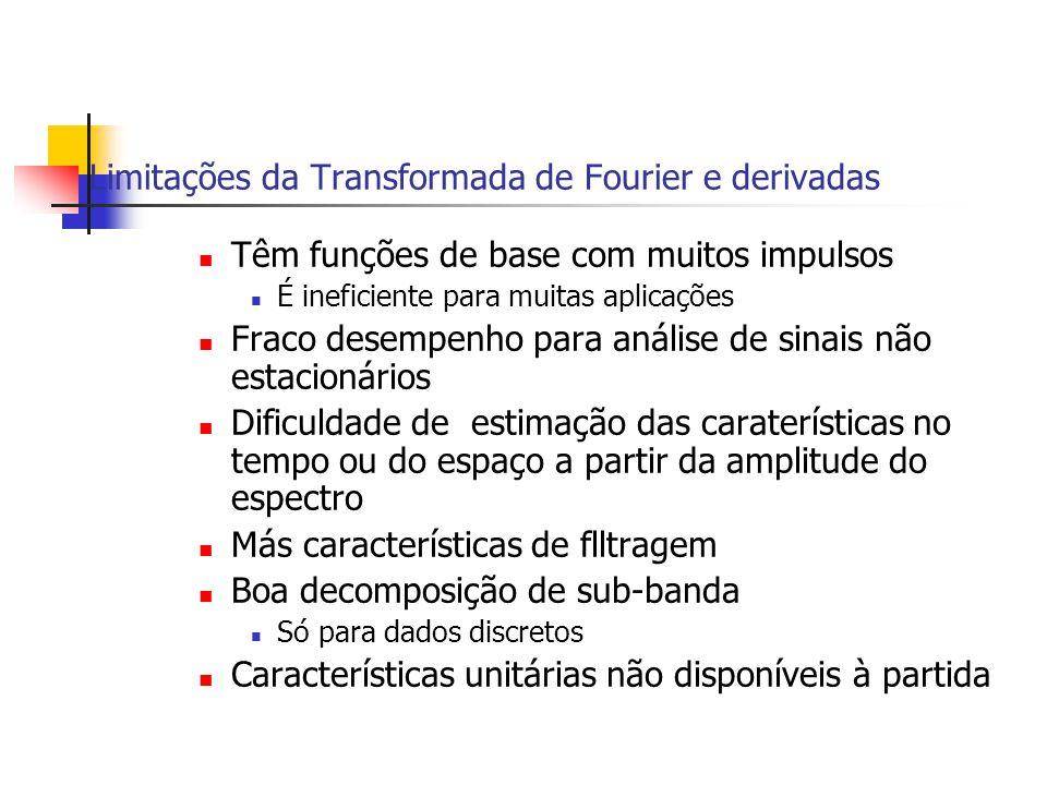 Limitações da Transformada de Fourier e derivadas