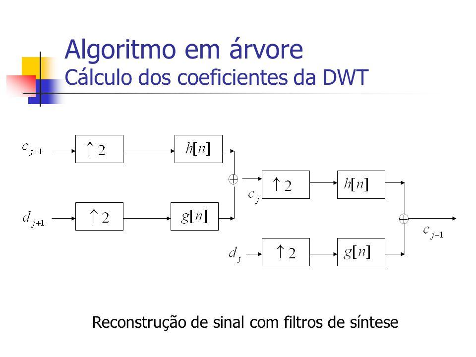 Algoritmo em árvore Cálculo dos coeficientes da DWT