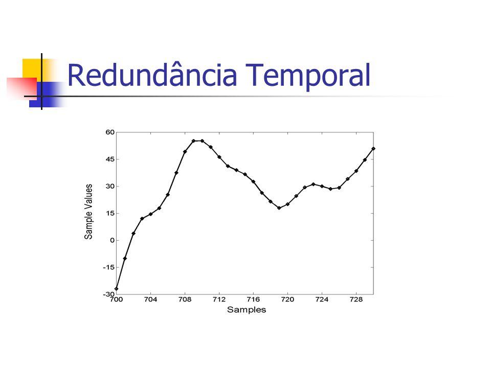 Redundância Temporal
