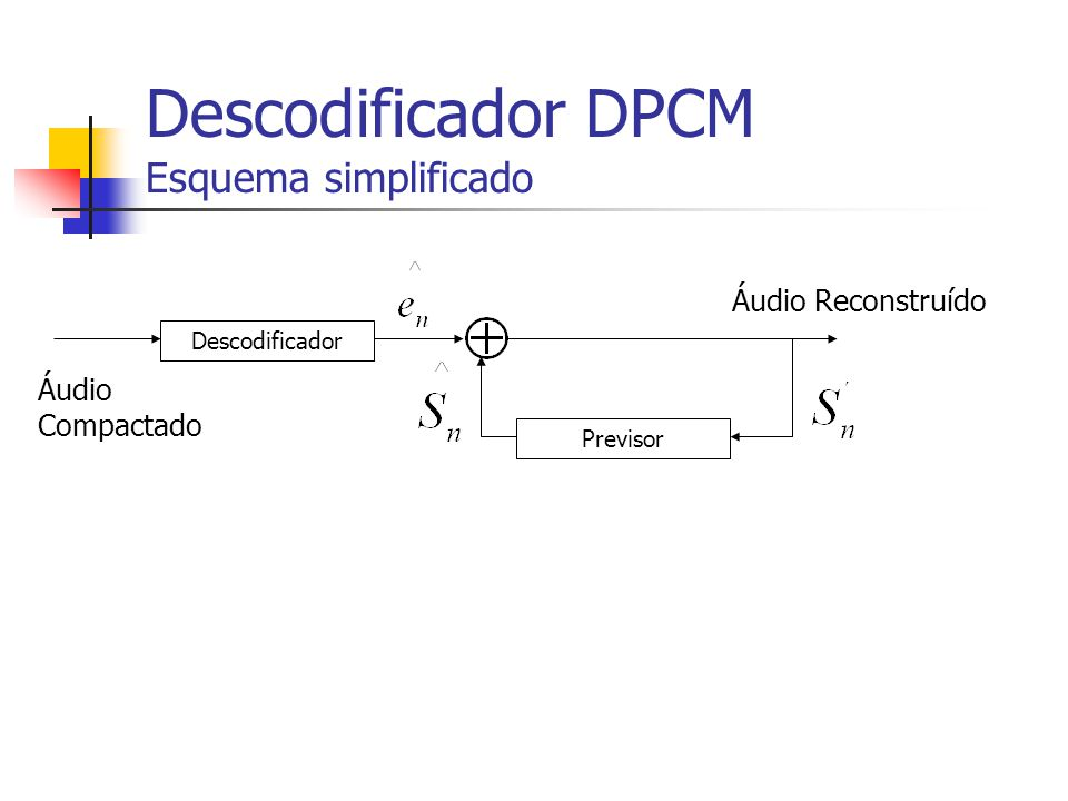 Descodificador DPCM Esquema simplificado