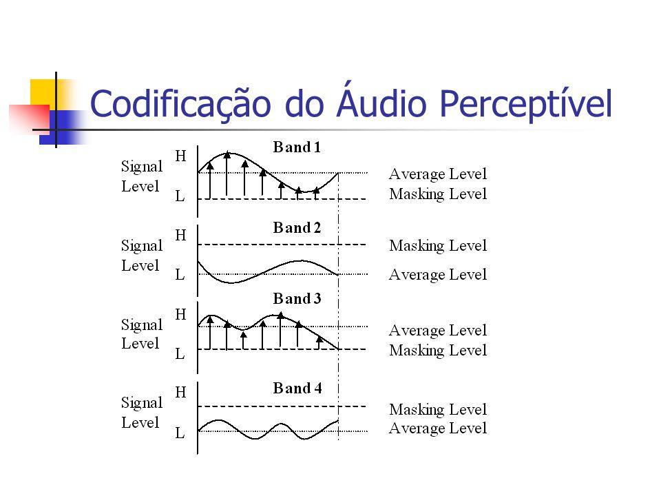 Codificação do Áudio Perceptível