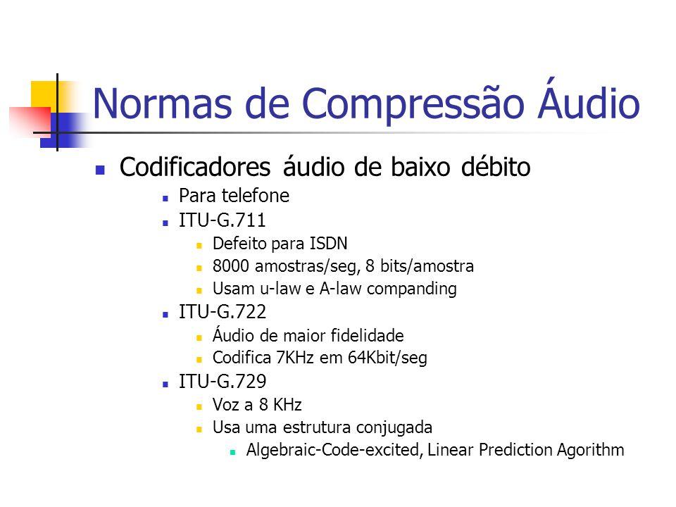 Normas de Compressão Áudio