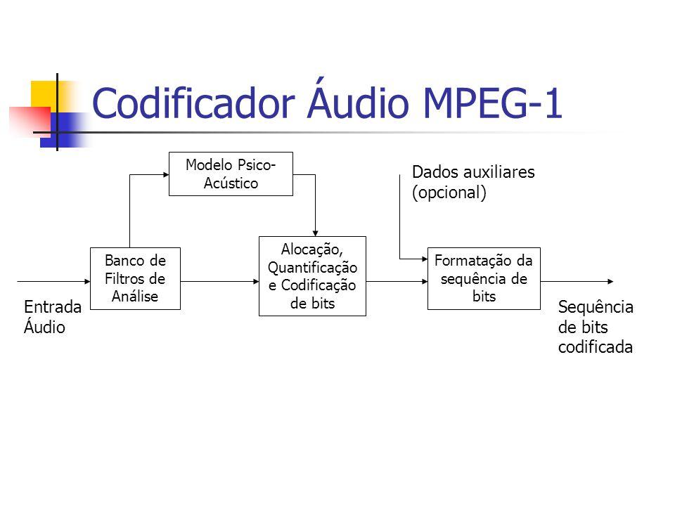 Codificador Áudio MPEG-1