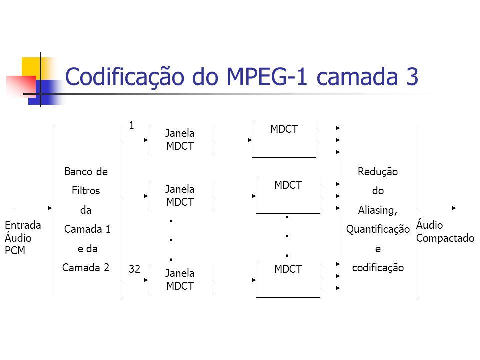 Codificação do MPEG-1 camada 3