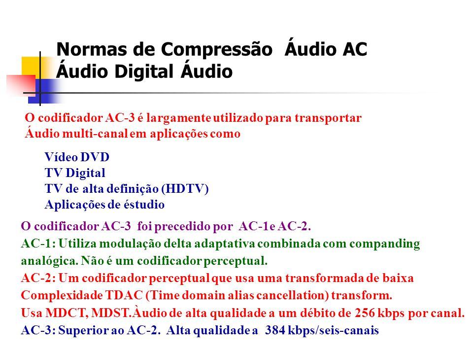 Normas de Compressão Áudio AC Áudio Digital Áudio