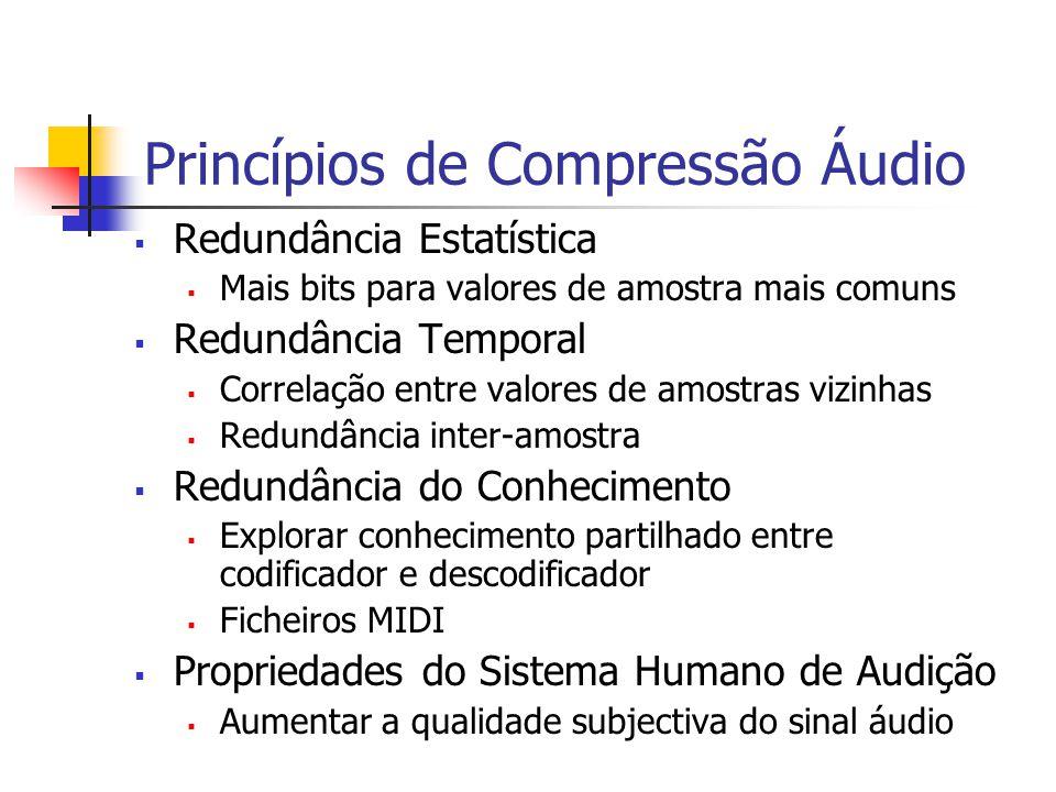 Princípios de Compressão Áudio