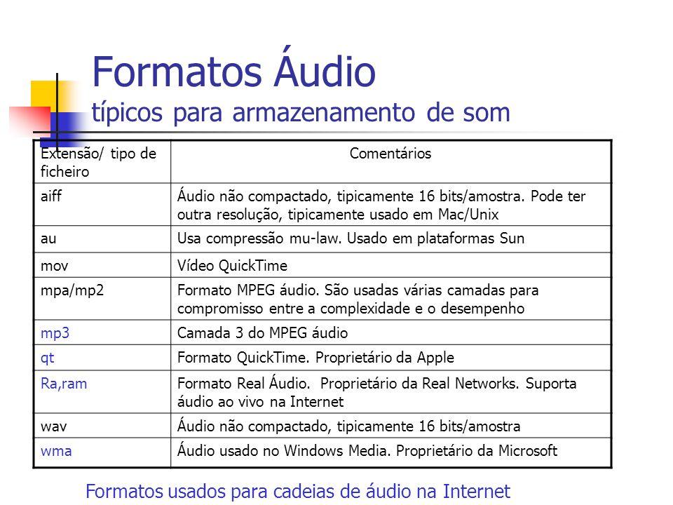 Formatos Áudio típicos para armazenamento de som