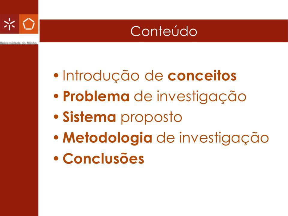 Introdução de conceitos Problema de investigação Sistema proposto