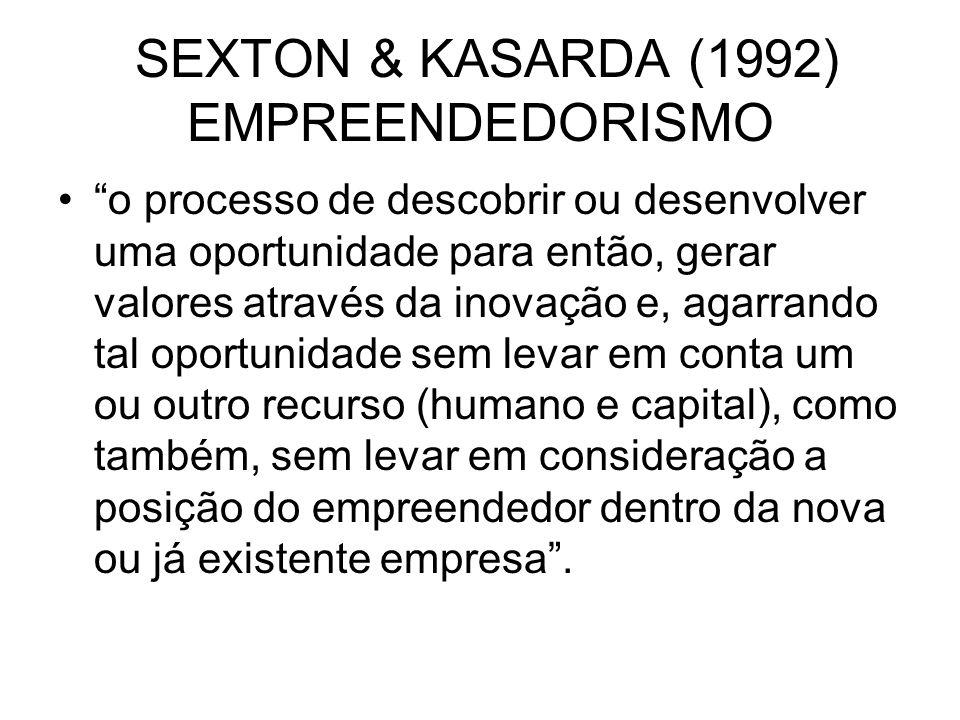 SEXTON & KASARDA (1992) EMPREENDEDORISMO