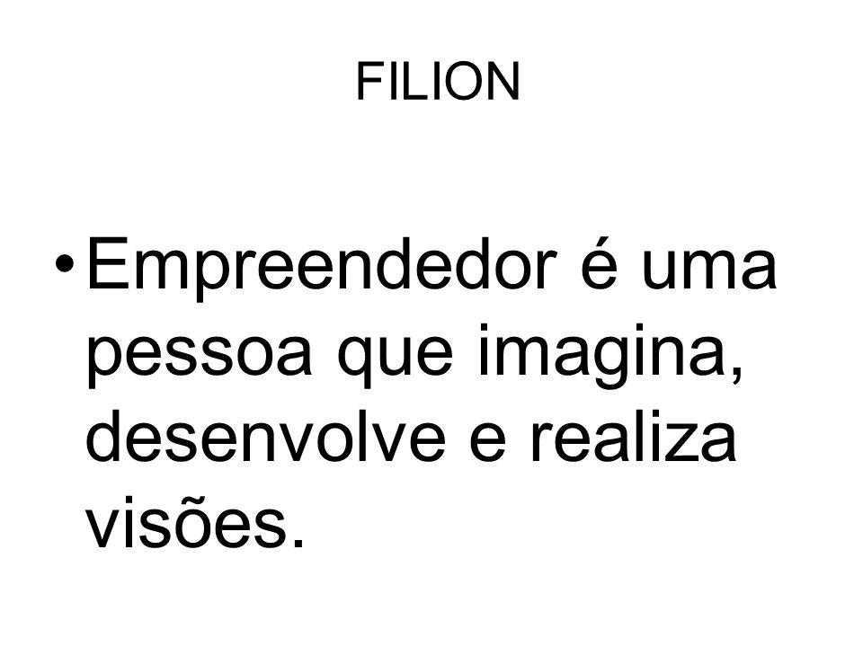 Empreendedor é uma pessoa que imagina, desenvolve e realiza visões.