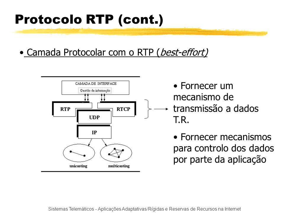 Protocolo RTP (cont.) Camada Protocolar com o RTP (best-effort)