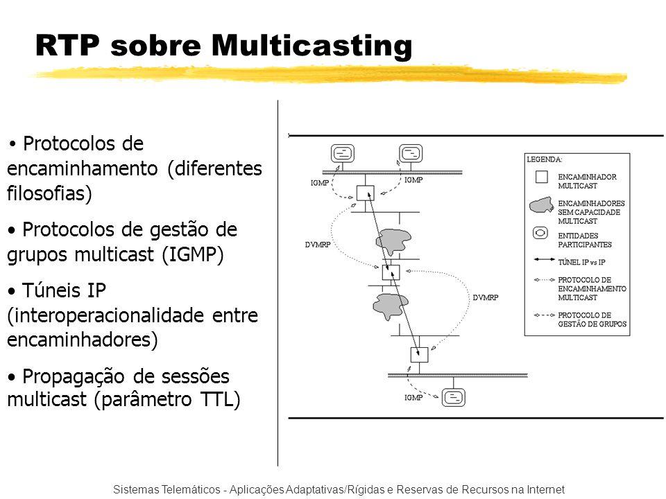 RTP sobre Multicasting