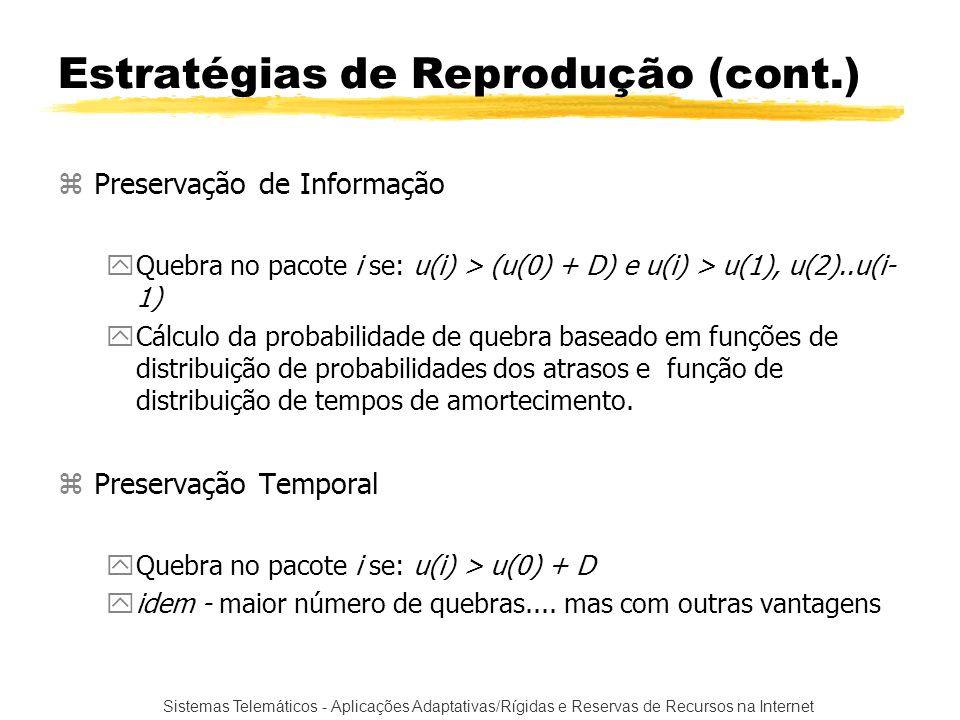 Estratégias de Reprodução (cont.)