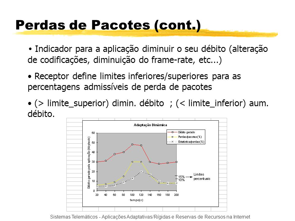 Perdas de Pacotes (cont.)